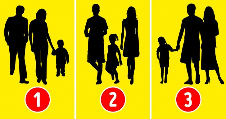 Which One Is Not a Family? -Psychological Test 1