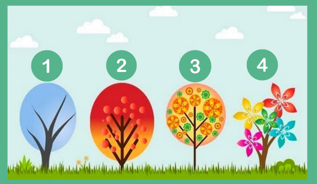 Which Emotion Dominates You? Choose a Tree and Find Out! 1