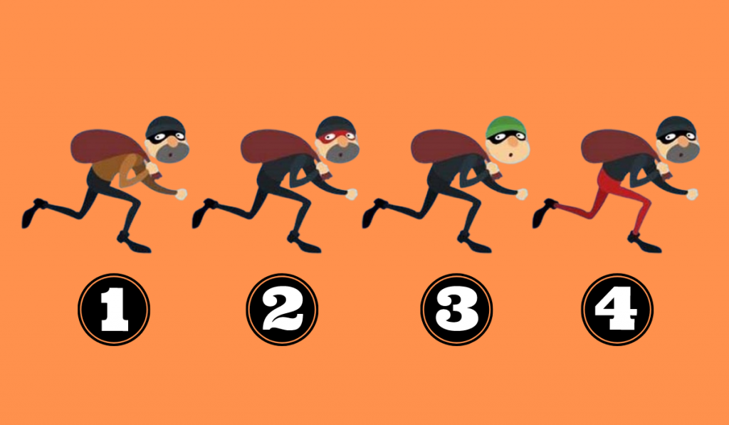 Who Is The Real Thief? Your Answer Will Reveal Who You Are! - Test 1